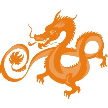 Internationaler Vertrieb – Go east – Wege nach China