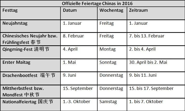 Feiertage China 2016
